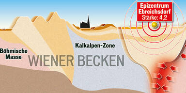 131004_Erdbeben_WienerBecke.jpg