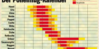 Pollenflugkalender.jpg