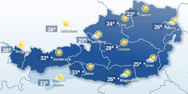 Temperatur Montag