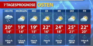 Wetter 7Tage.png