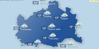 Wetter-wien.jpg