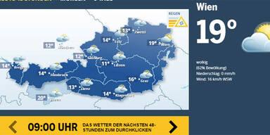 Wetter_DIA1.jpg
