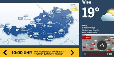 Wetter_DIA2.jpg