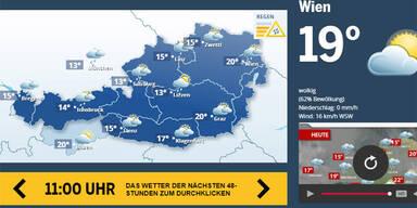 Wetter_DIA3.jpg