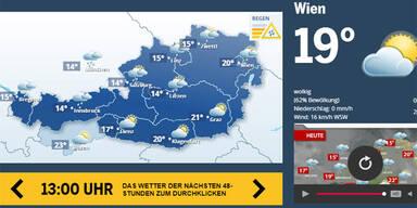 Wetter_DIA5.jpg
