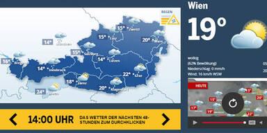 Wetter_DIA6.jpg