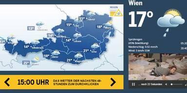Wetter_DIA7.jpg