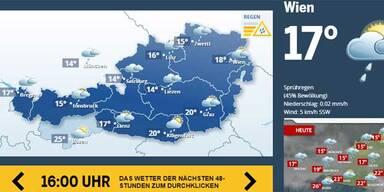 Wetter_DIA8.jpg