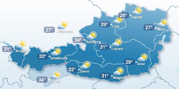 Wetterbericht österreich 7 Tage
