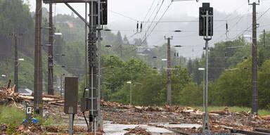 Hochwasser in Taxenbach