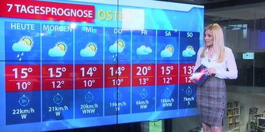 Wetterprognose für die kommenden 7 Tage