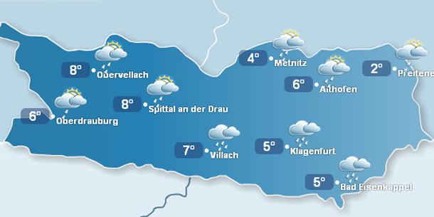 Wetter Kärnten