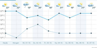 temperatur_wien.jpg