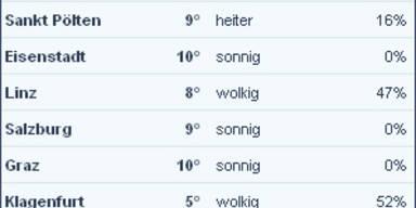 wetter1430.jpg