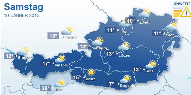 Wetter östereich