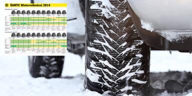 winterreifentest_2014.jpg